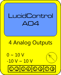 LucidControl USB Analog Output Module with 4 outputs