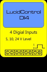 USB Digital Input Module with input signals