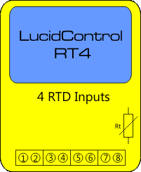LucidControl USB RTD Input Module with 4 Temperature Channels