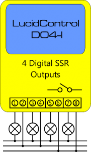 LucidControl DO4-I - Principle of Solid State Outputs