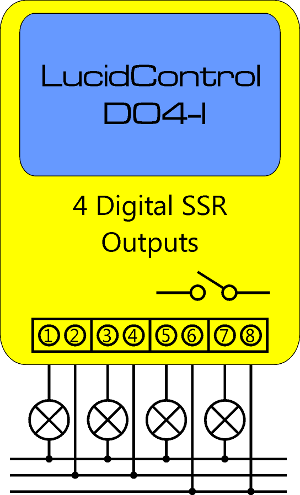 LucidControl USB Digital Output Module with Solid State Relays