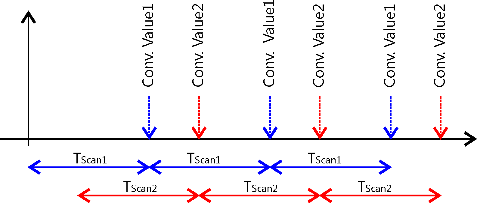 LucidControl Analog Input USB Module - Signal Processing