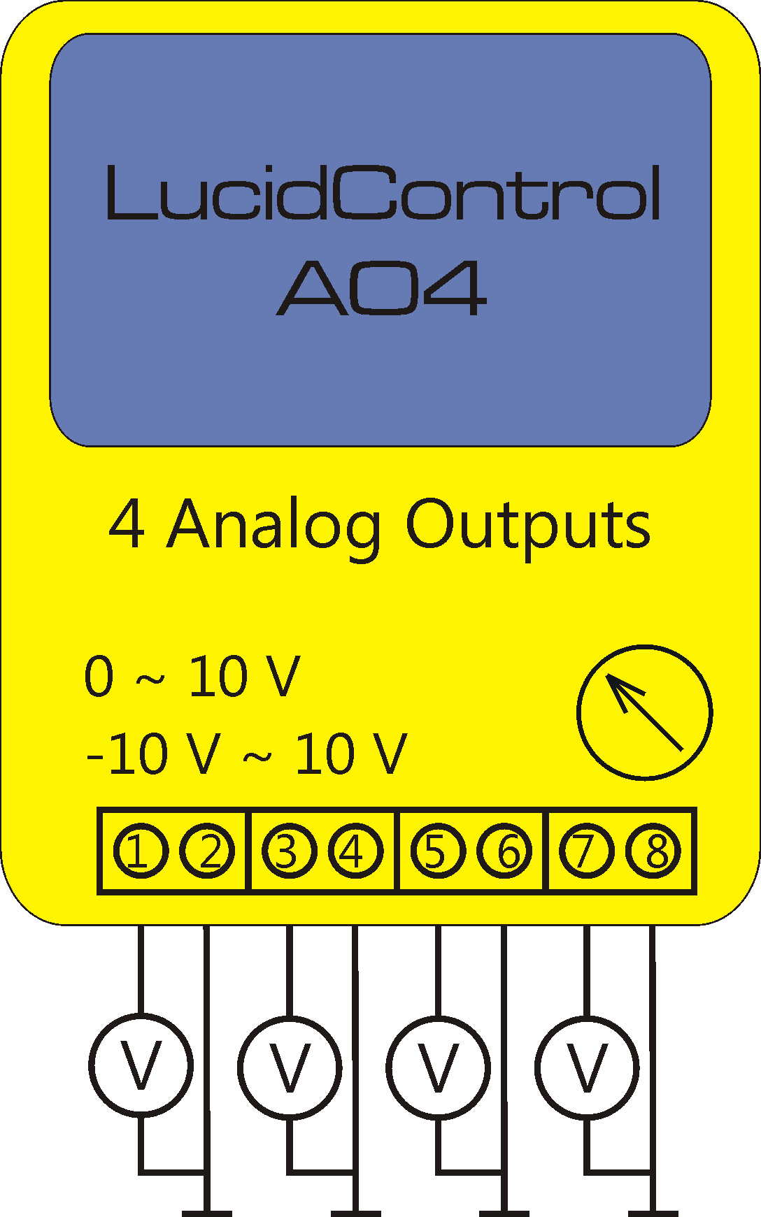 Analog Voltage Outputs