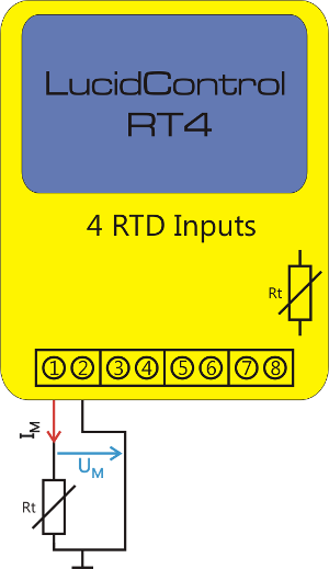 USB RTD Pt100 / Pt1000 Measurement